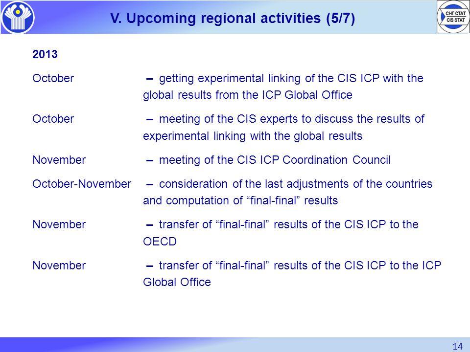 V. Upcoming regional activities (5/7)