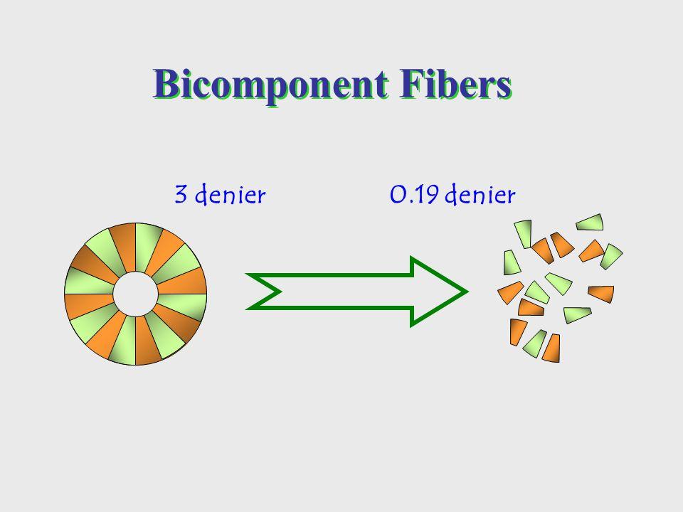 Bicomponent Fibers 3 denier 0.19 denier