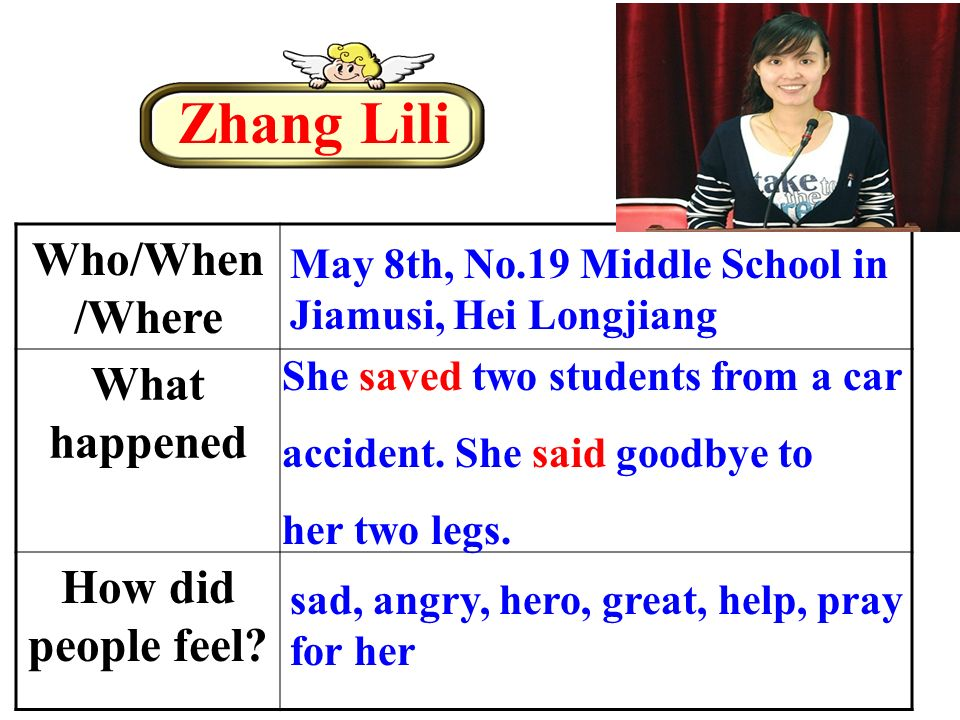 Zhang Lili Who/When/Where What happened How did people feel