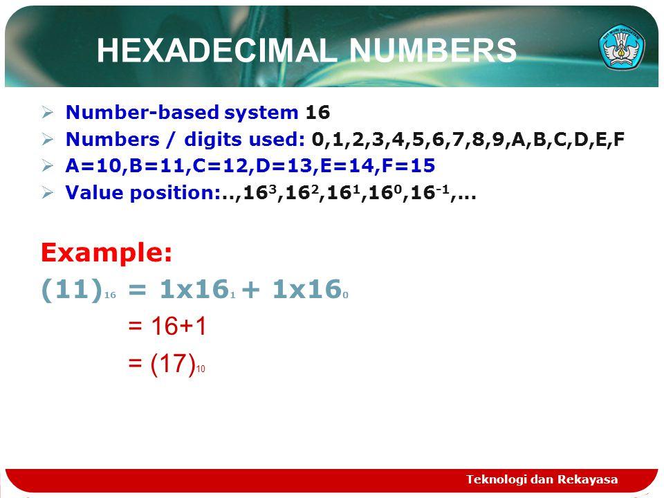 HEXADECIMAL NUMBERS Example: (11)16 = 1x161 + 1x160 = 16+1 = (17)10