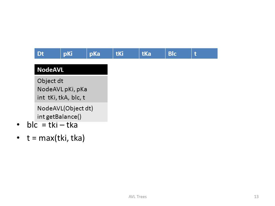 blc = tki – tka t = max(tki, tka) Dt pKi pKa tKi tKa Blc t NodeAVL