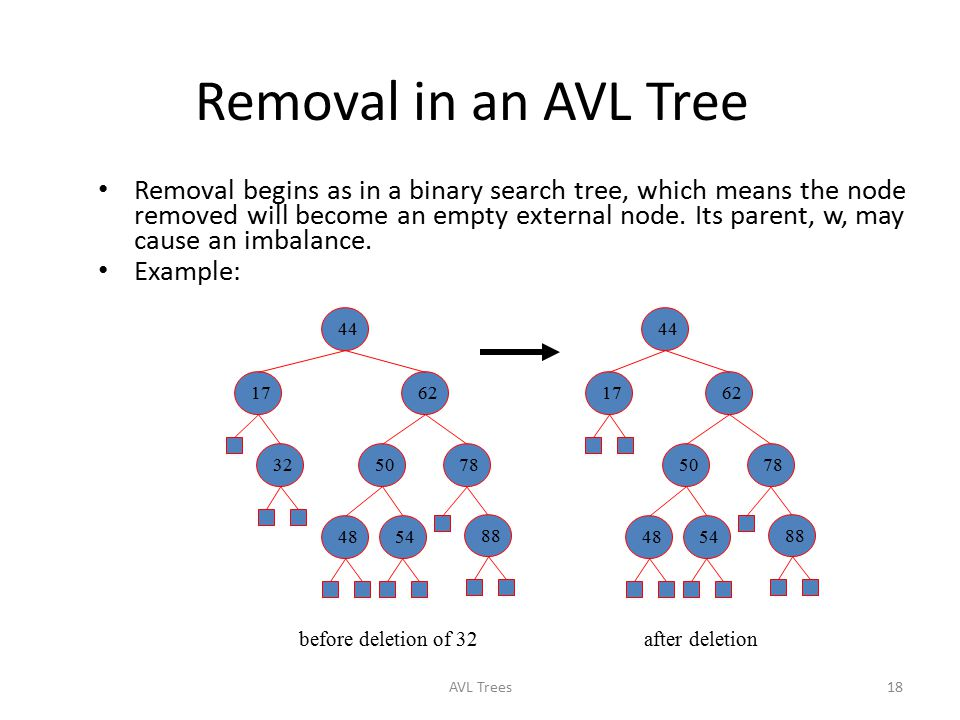 Removal in an AVL Tree