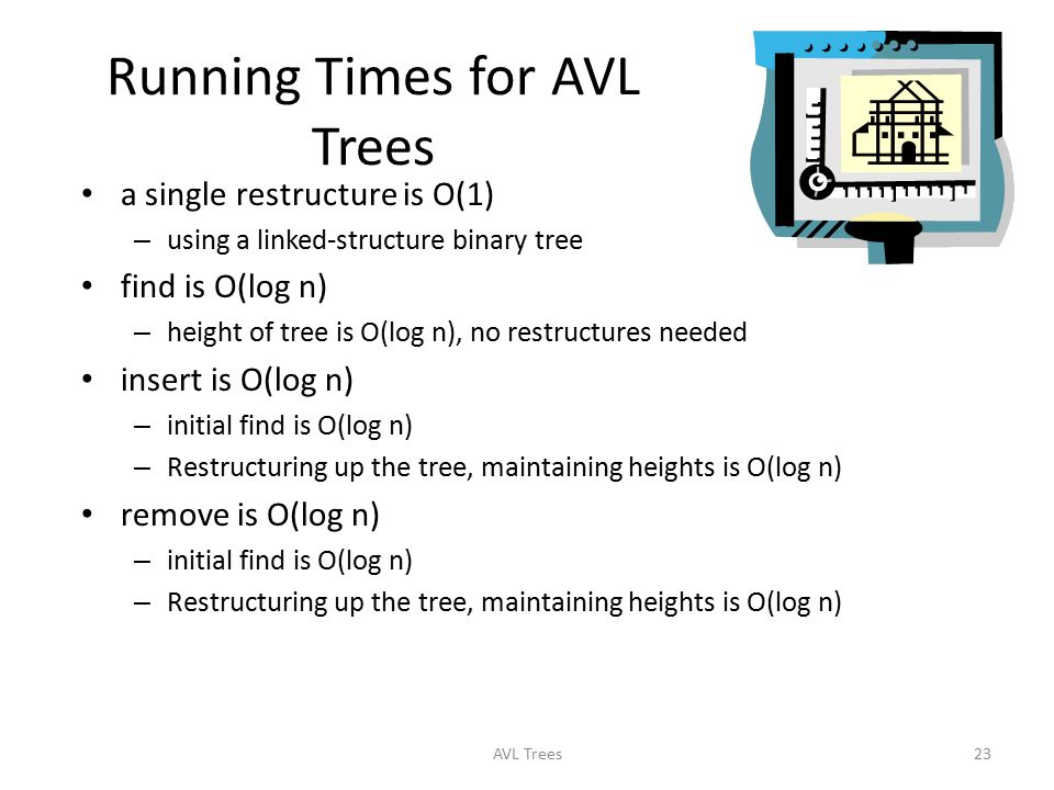 Running Times for AVL Trees