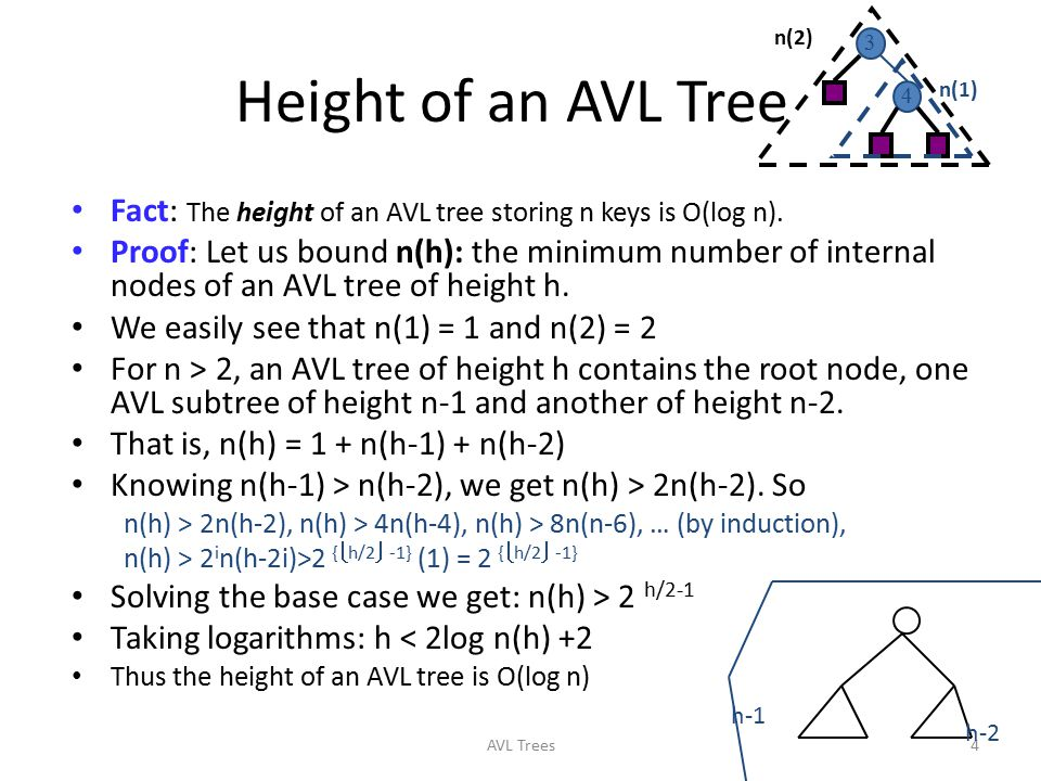 3 4. n(1) n(2) Height of an AVL Tree. Fact: The height of an AVL tree storing n keys is O(log n).