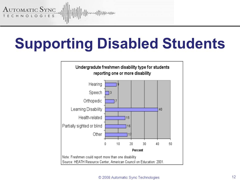 Supporting Disabled Students