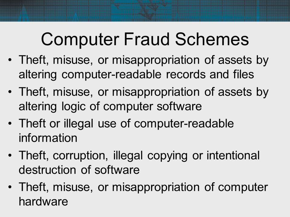 Computer Fraud Schemes