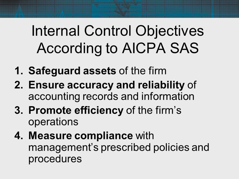 Internal Control Objectives According to AICPA SAS