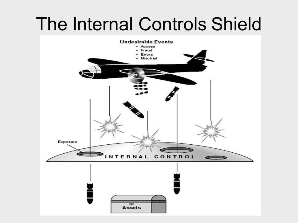 The Internal Controls Shield
