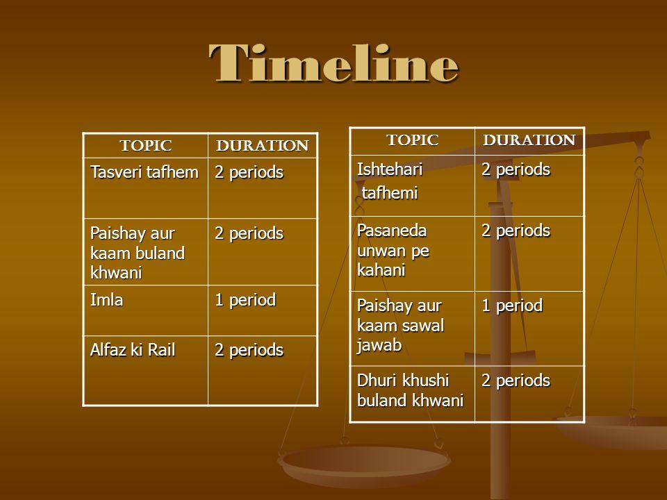 Timeline Ishtehari tafhemi 2 periods Pasaneda unwan pe kahani
