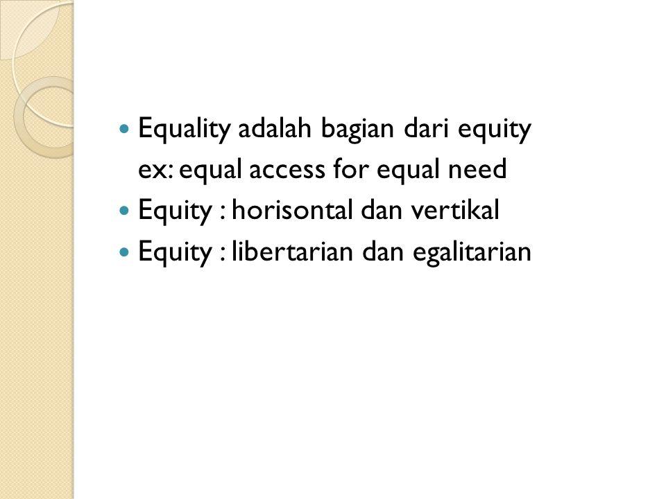 Equality adalah bagian dari equity