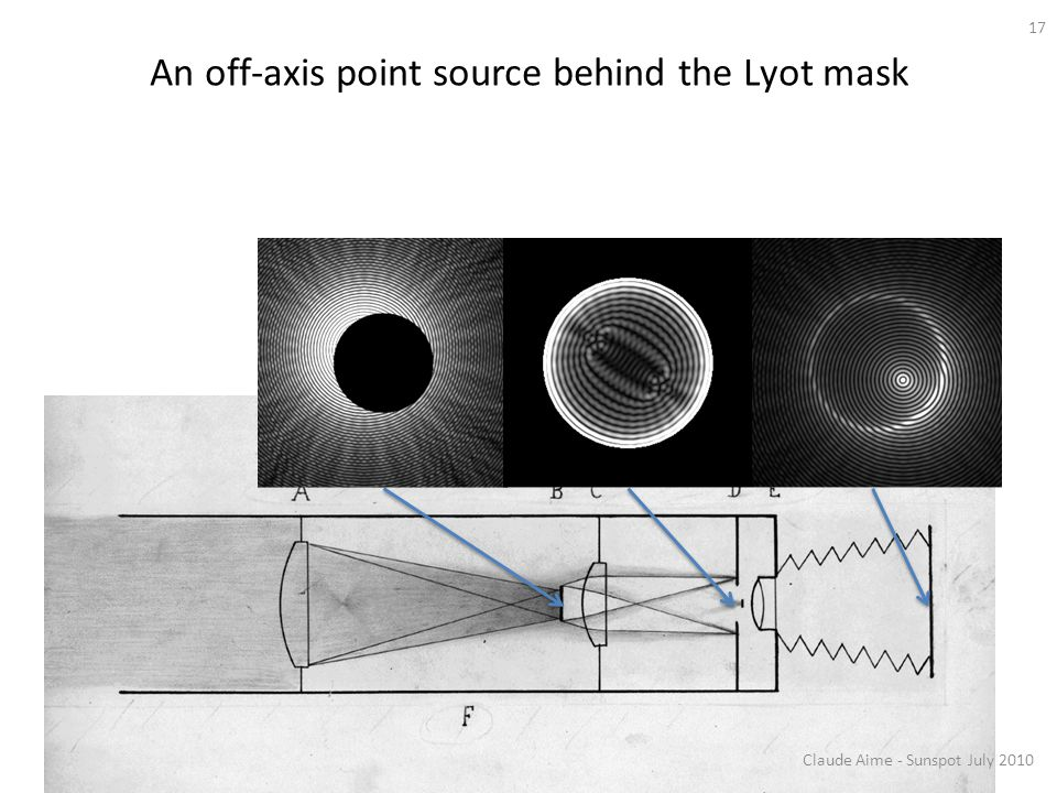 An off-axis point source behind the Lyot mask
