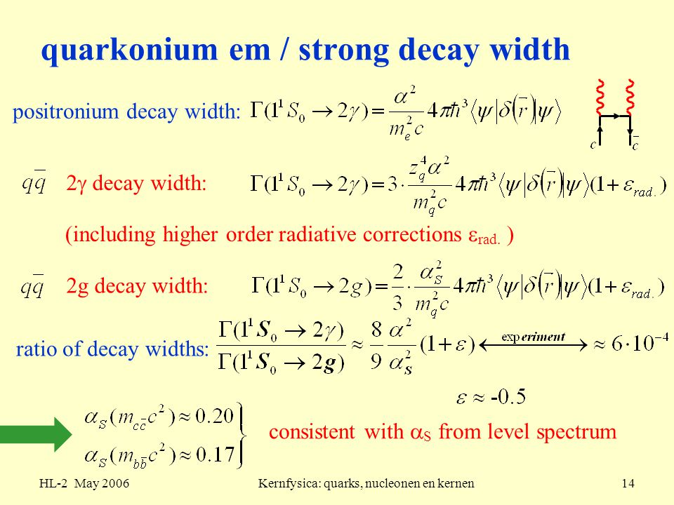 quarkonium em / strong decay width