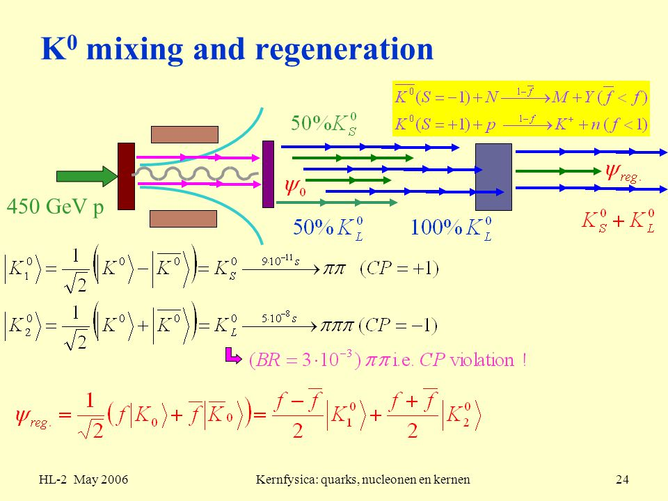 K0 mixing and regeneration