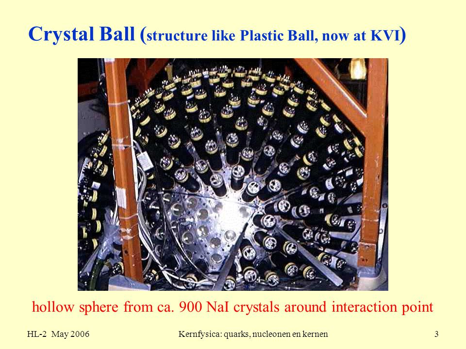 Crystal Ball (structure like Plastic Ball, now at KVI)