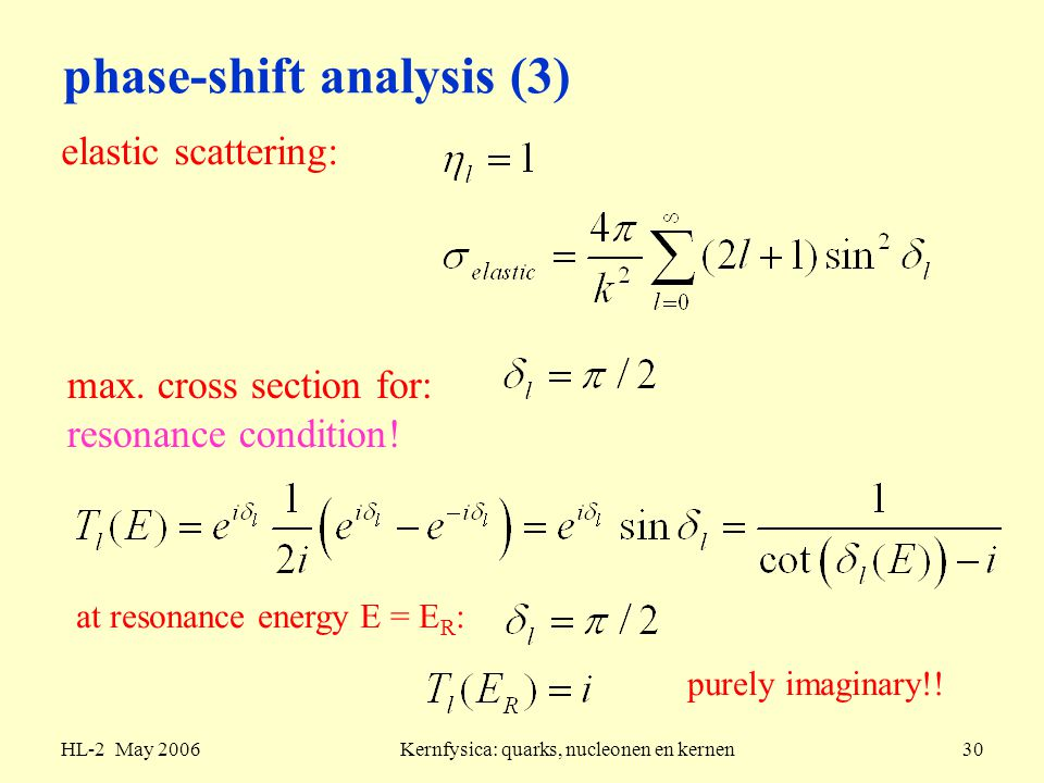 phase-shift analysis (3)