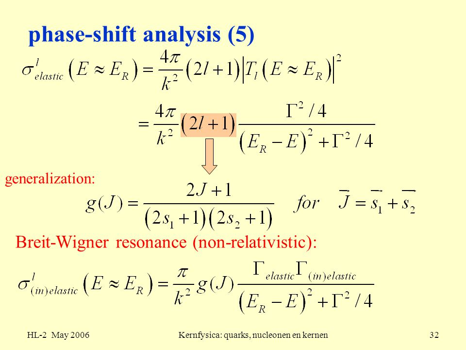 phase-shift analysis (5)