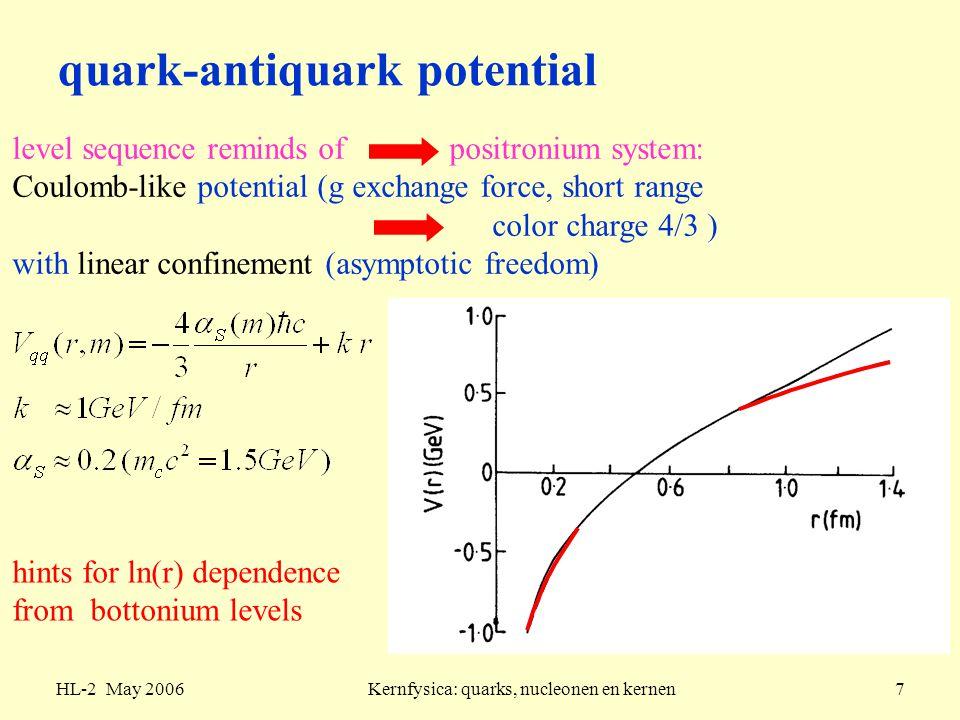 quark-antiquark potential