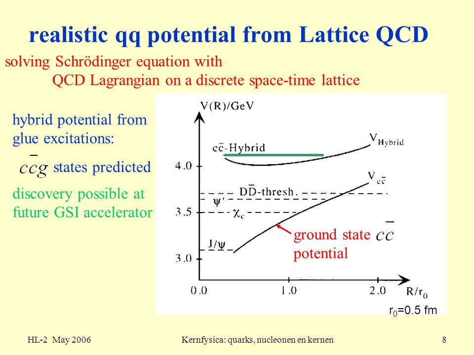 realistic qq potential from Lattice QCD