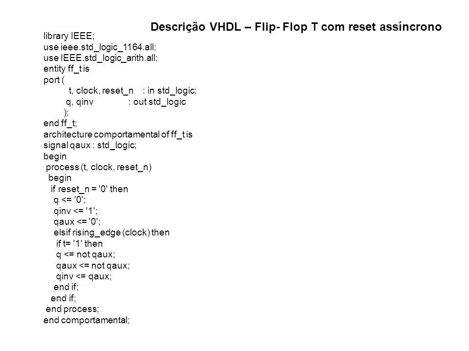 Descrição VHDL – Flip- Flop T com reset assíncrono