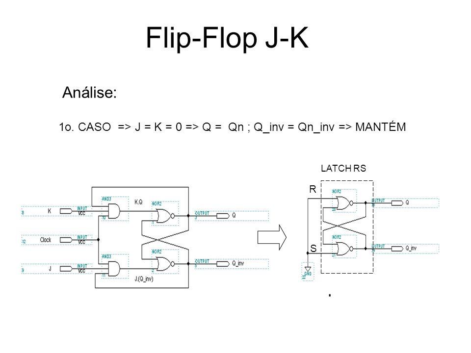 Flip-Flop J-K Análise: