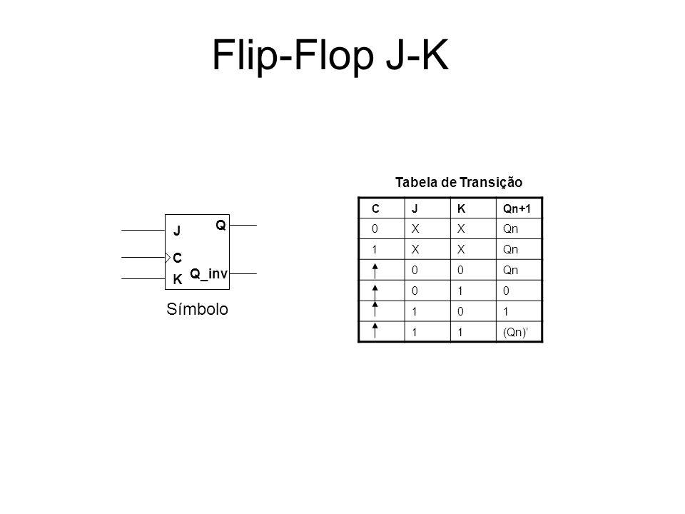 Flip-Flop J-K Símbolo Tabela de Transição Q J C Q_inv K C J K Qn+1 X