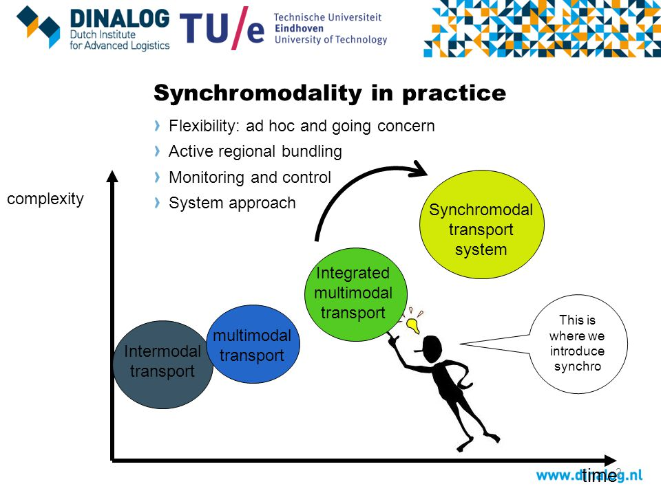 Synchromodality in practice