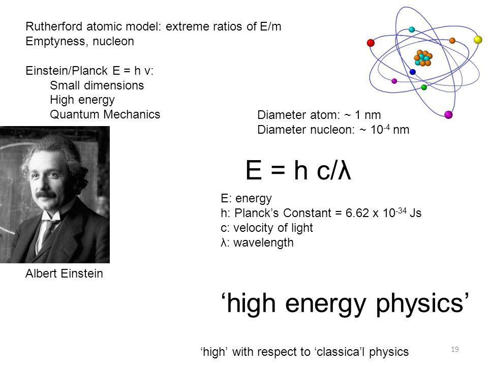 E = h c/λ 'high energy physics'