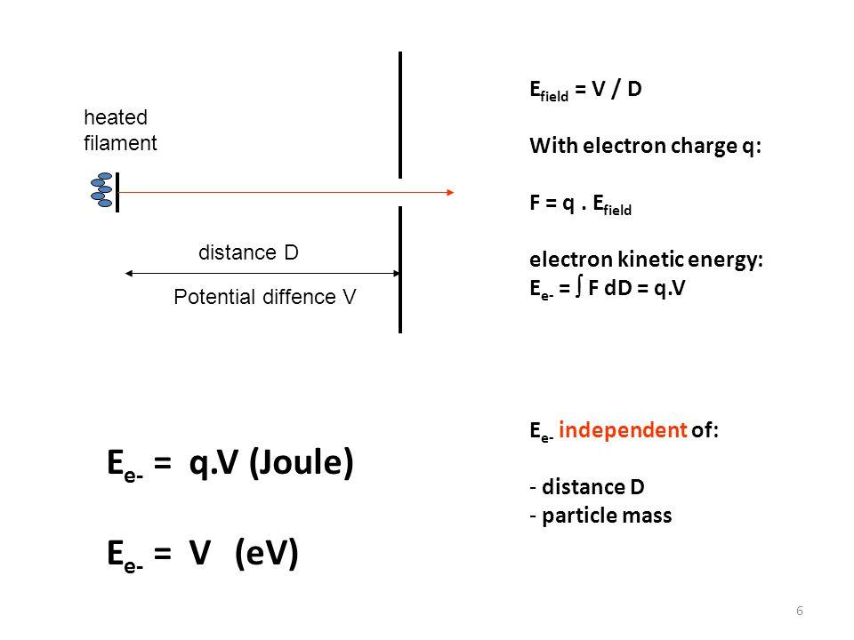 Ee- = q.V (Joule) Ee- = V (eV) Efield = V / D With electron charge q: