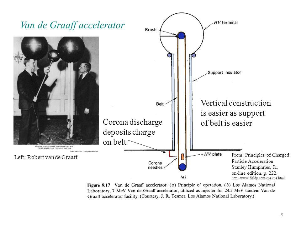 Van de Graaff accelerator