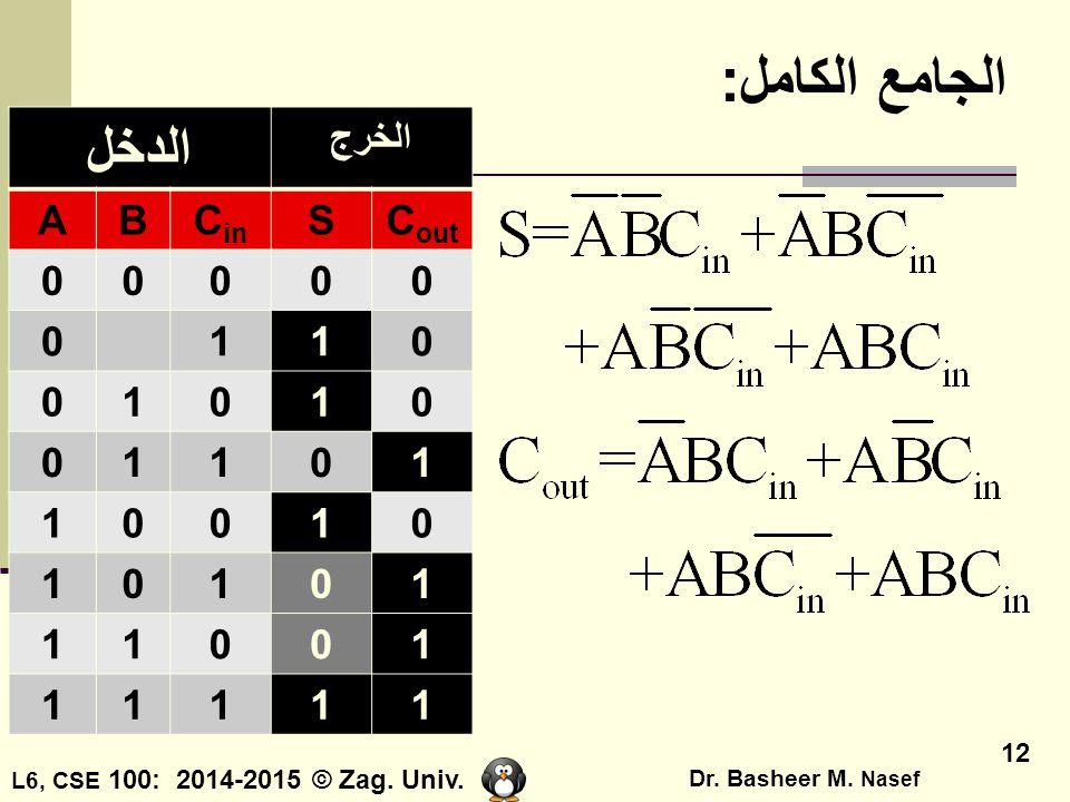 الجامع الكامل: الدخل الخرج A B Cin S Cout 1