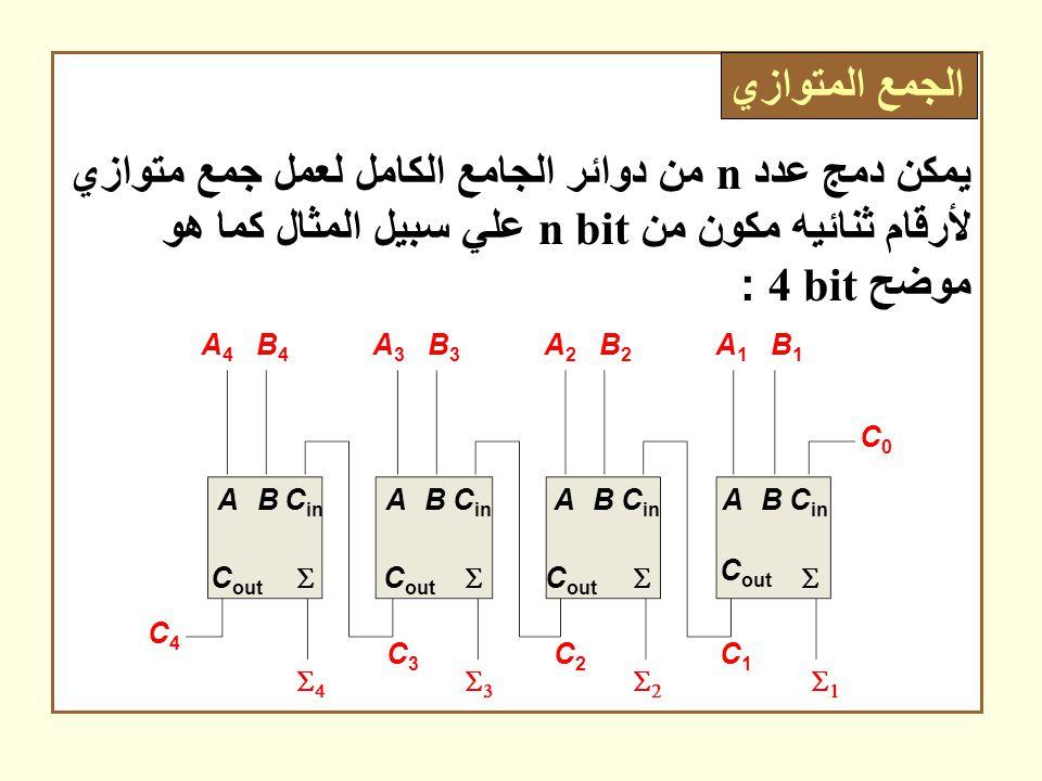 الجمع المتوازي يمكن دمج عدد nمن دوائر الجامع الكامل لعمل جمع متوازي لأرقام ثنائيه مكون من n bit علي سبيل المثال كما هو موضح 4 bit :
