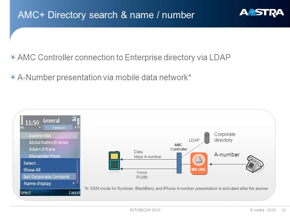 AMC+ Directory search & name / number