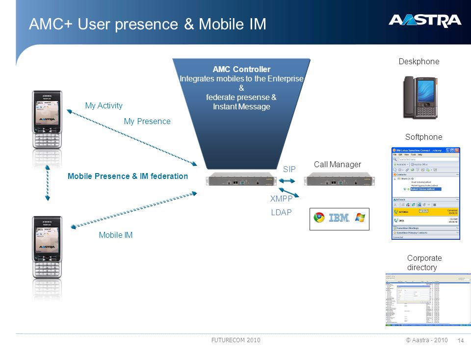 AMC+ User presence & Mobile IM