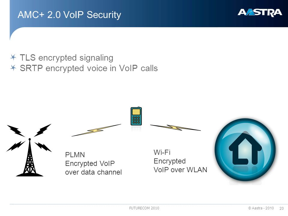 AMC+ 2.0 VoIP Security TLS encrypted signaling