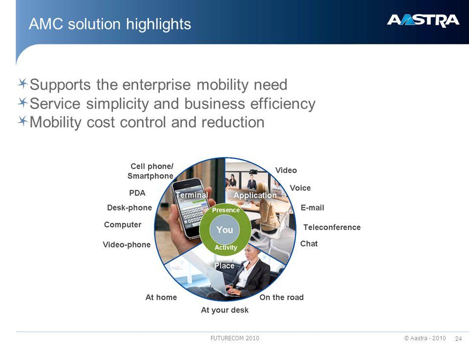 AMC solution highlights