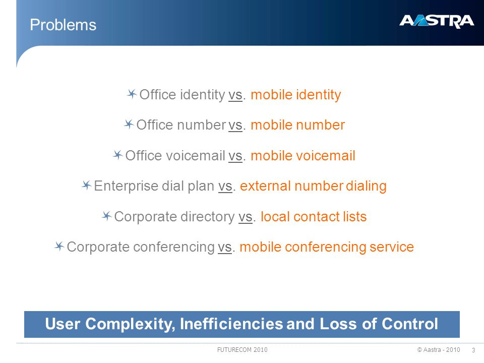 User Complexity, Inefficiencies and Loss of Control
