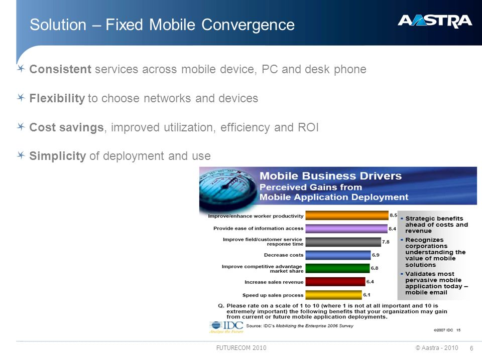 Solution – Fixed Mobile Convergence