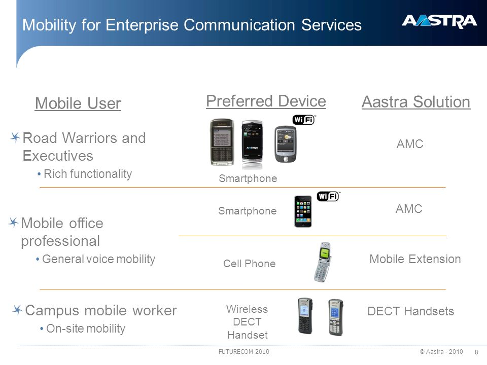 Mobility for Enterprise Communication Services