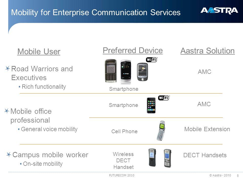 Mobility for Enterprise Communication Services