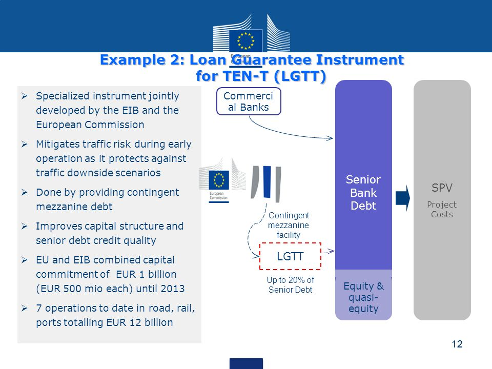 Example 2: Loan Guarantee Instrument for TEN-T (LGTT)