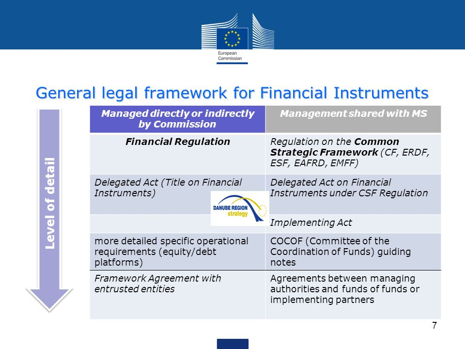 General legal framework for Financial Instruments