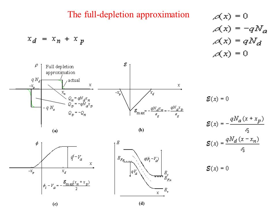 The full-depletion approximation