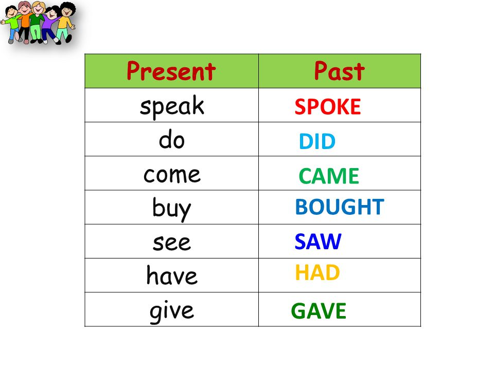 Present Past speak do come buy see have give SPOKE DID CAME BOUGHT SAW HAD GAVE