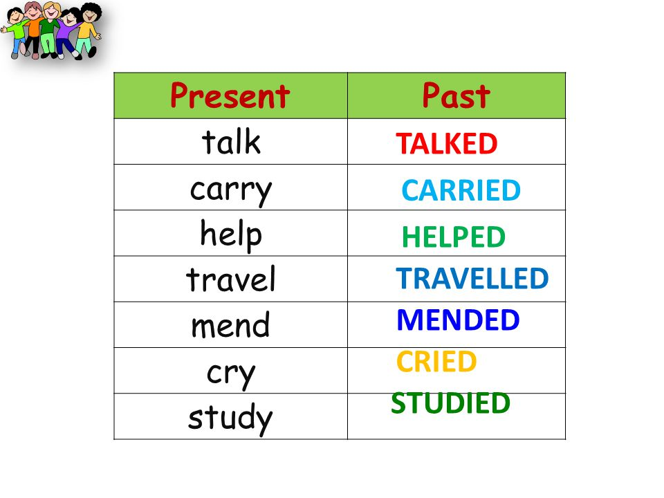 Present Past. talk. carry. help. travel. mend. cry. study. TALKED. CARRIED. HELPED. TRAVELLED.