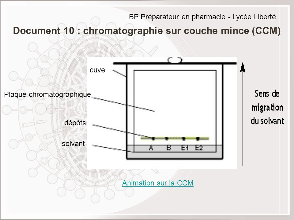 Bp pr parateur en pharmacie lyc e libert ppt video - Chromatographie sur couche mince definition ...