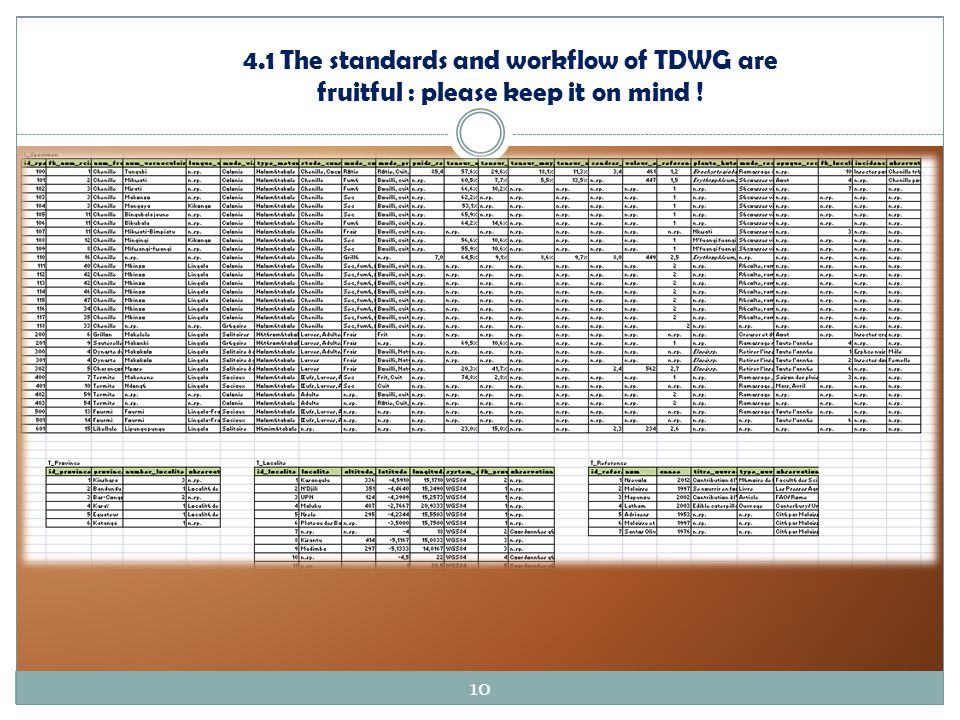 4.1 The standards and workflow of TDWG are fruitful : please keep it on mind !