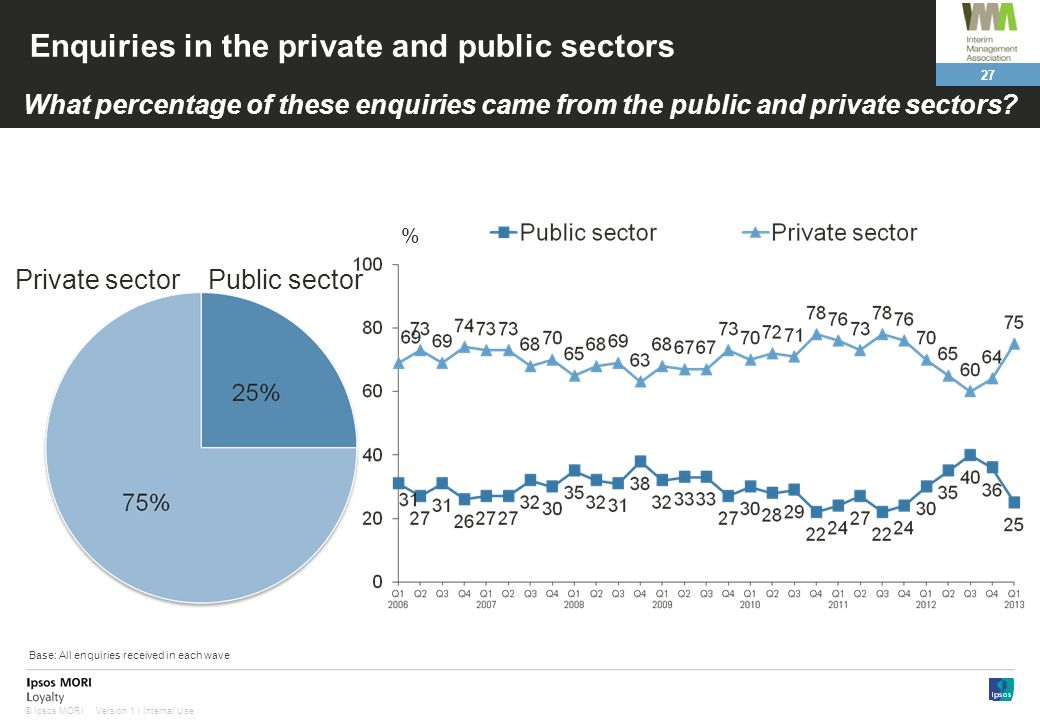 Enquiries in the private and public sectors