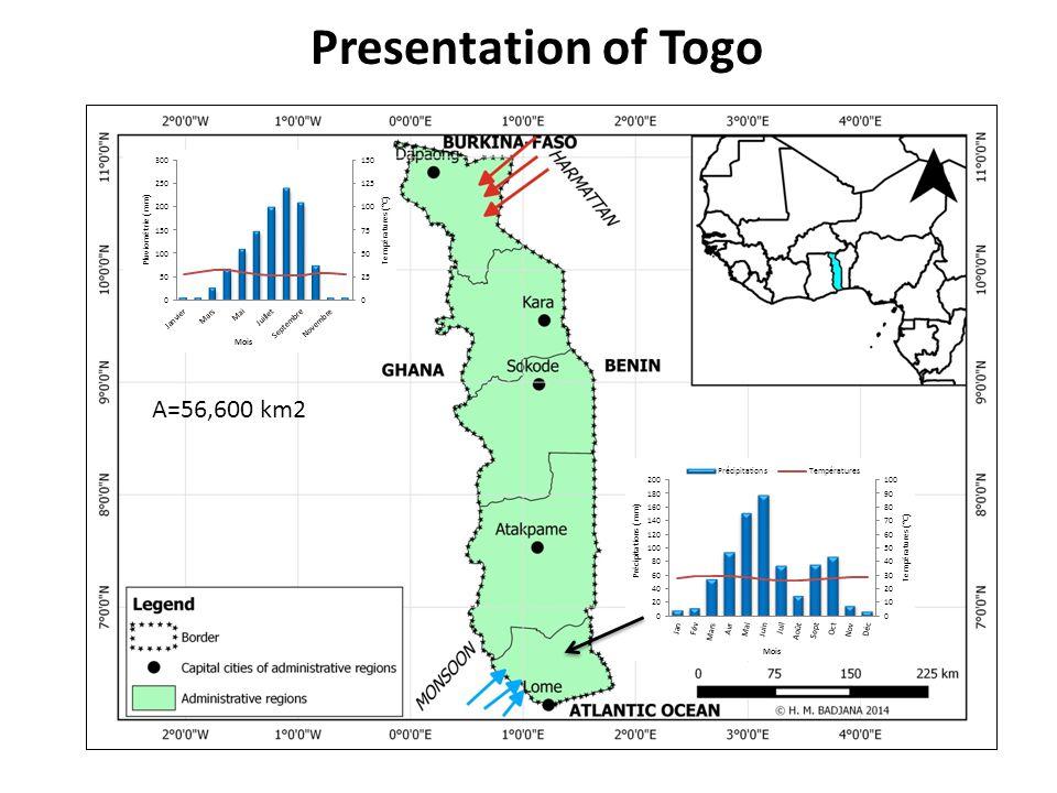 Presentation of Togo A=56,600 km2