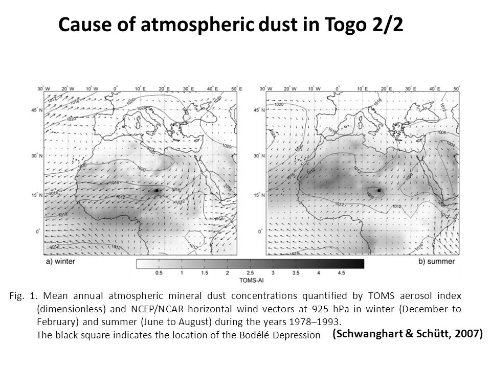 Cause of atmospheric dust in Togo 2/2