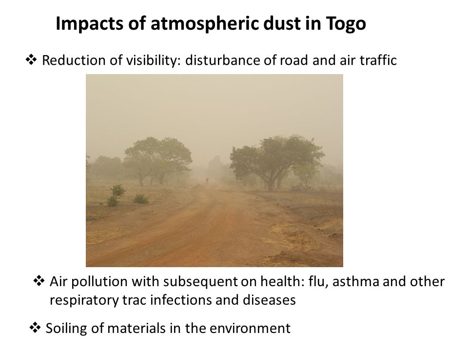 Impacts of atmospheric dust in Togo